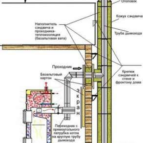 Печник, ремонт, чистка дымоходов, вытяжки труб и т.д. Одесса, в г.Одесса