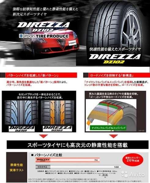 Новые шины Дунлоп 245/40 R18 DZ102