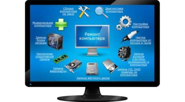 Ремонт и диагностика ПК и ноутбуков любой сложности;