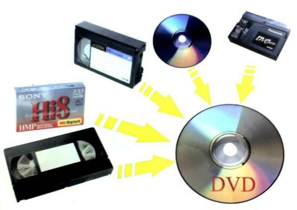 Оцифровка (перезапись на диск и в файл) видеокассет