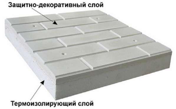 Фасадная термоплита с утеплителем