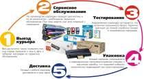 Мобильная заправка картриджей и ремонт оргтехники, в Екатеринбурге