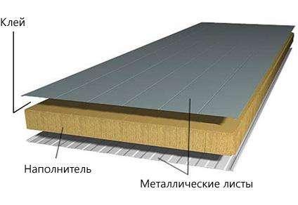 Сендвич панели для холодильных камер в Симферополе. в г. Симферополь Фото 3