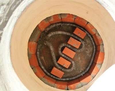 Электрическая спираль для тандыра в Москве Фото 1
