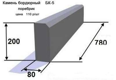 Камень стеновой рядовой (теплоблок) в Красноярске Фото 1