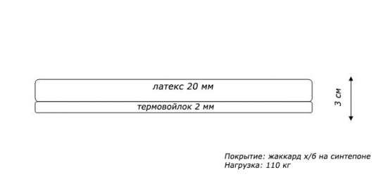Наматрасник (топпер) ортопедический в Томске Фото 3