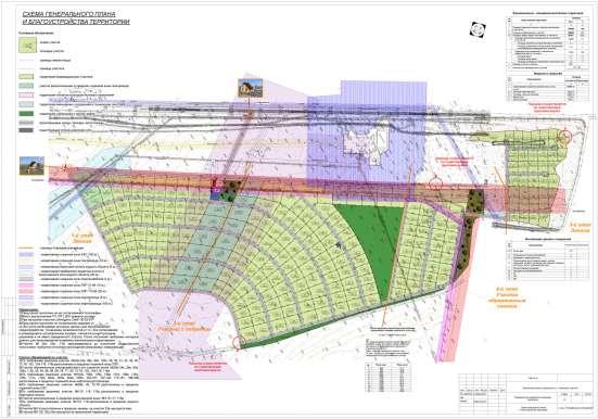 Продажа земли 2,4га в Раменском под строительство многоэтаже
