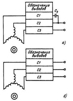 Вентиляторы 1.0ЭВ-1.4-4-3270 У4 в Черноголовке Фото 1
